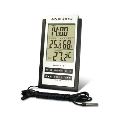 GM-1512 專業級室內外藍光溫濕度計