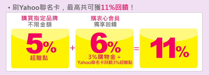 刷yahoo聯名卡最高共可獲11%回饋 (5%購物金+6%超贈點),回饋無上限