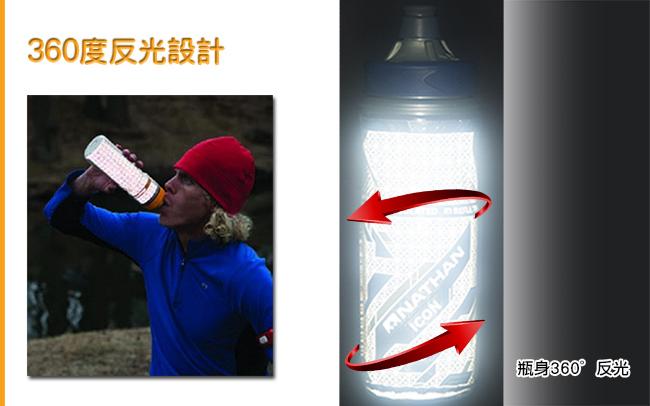 NATHAN Icon Bottle 圖騰保冷反光水壺
