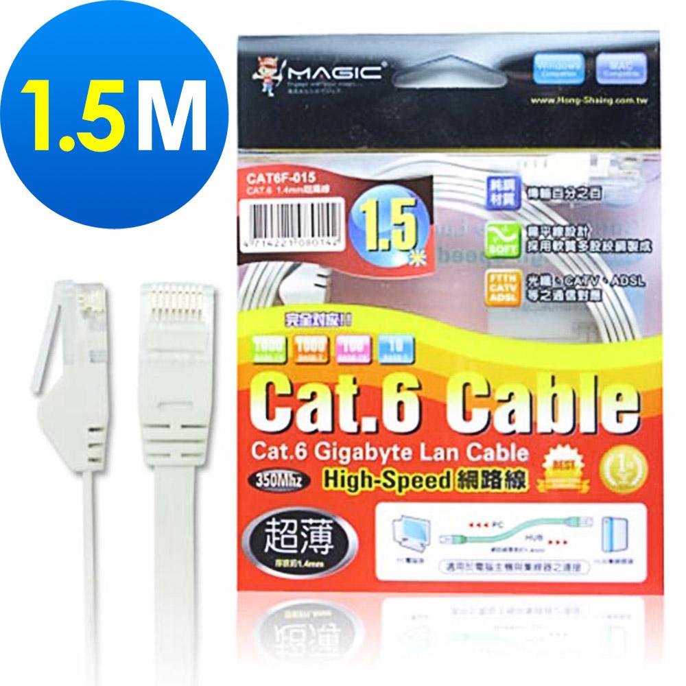 MAGIC Cat.6 超薄 Hight-Speed 網路線-1.5M