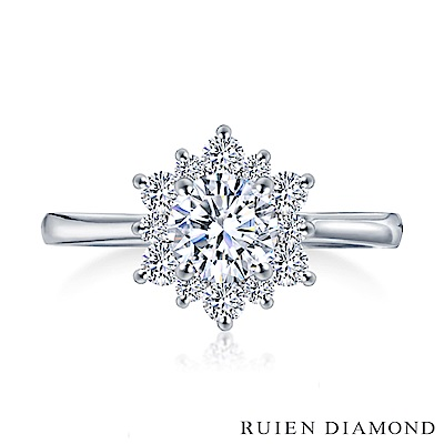 RUIEN DIAMOND GIA30分 D VVS2 3EX 18K白金鑽石戒指