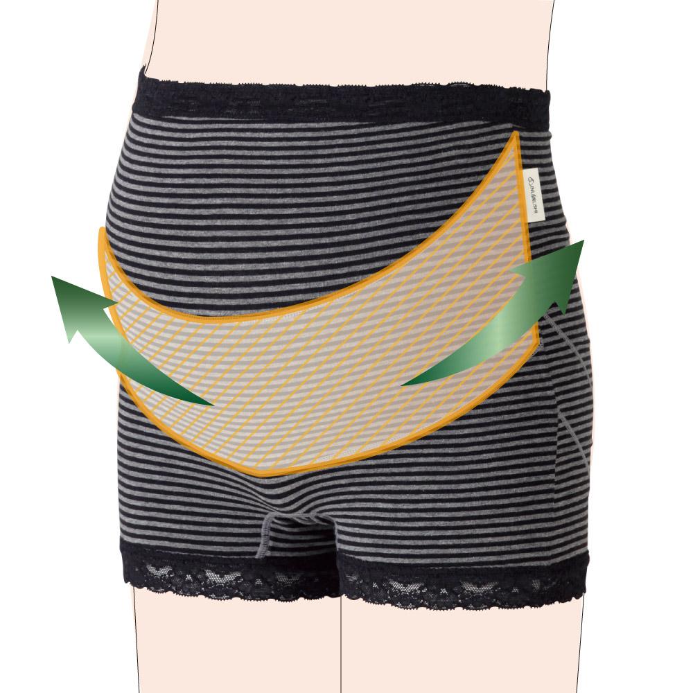日本犬印 元氣全腹型機能褲 醫療用束帶 M/L(未滅菌) (灰色)