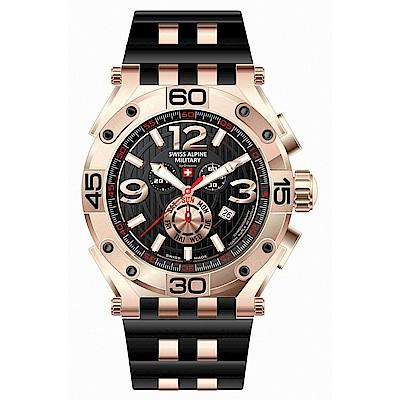 阿爾卑斯軍錶S.A.M 紅色警戒系列重磅款7031.9867/香檳金/48mm