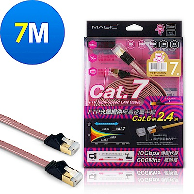 MAGIC Cat.7 FTP光纖網路極高速扁平網路線(專利折不斷接頭)-7M