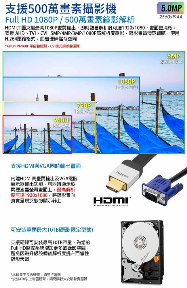 奇巧 支援5MP 1080P 8路 台灣製造 五合一混搭型遠端網路監控錄影主機