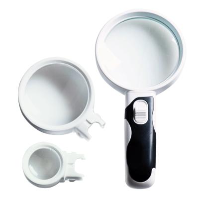 2.5X-16X可換鏡頭LED照明手持式放大鏡(三鏡組)