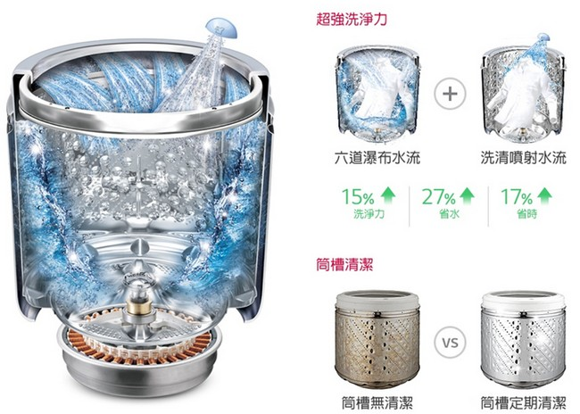 LG 樂金 19公斤 變頻直驅式洗衣機 WT-SD196HVG