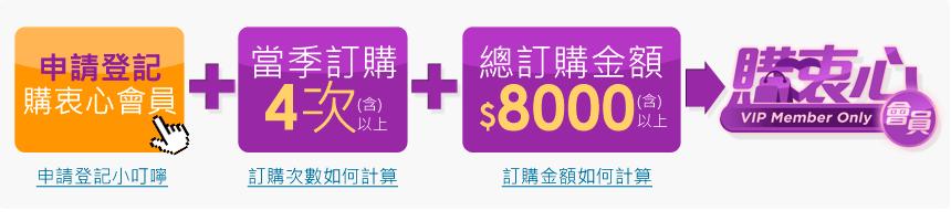 每季訂購4次(含)以上(扣除取消退貨,註1),且總訂購金額8,000元(含)以上(扣除購物金與紅利折抵,註2)