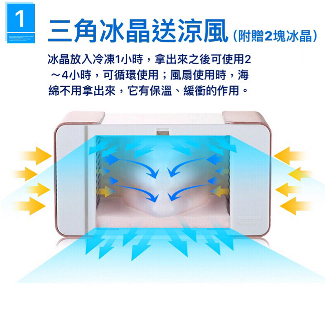 SEE YOU行動冰冷扇SC-100(兩色可選)-福利品